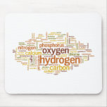 Chemical Elements Word Cloud Mousepad