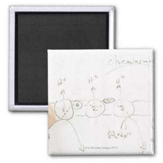 Chemistry on dry-erase board magnet