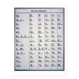 Cherokee Alphabet, developed in 1821 (print) Postcard
