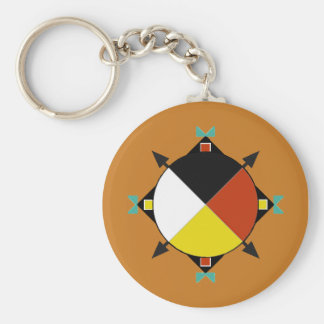 Cherokee Four Directions Key Ring