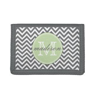 Chevron Mint Monogramed Wallet