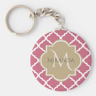 Chic Monogram Rose Pink Tan Quatrefoil and Name Key Ring