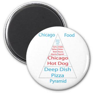 Chicago Food Pyramid 6 Cm Round Magnet
