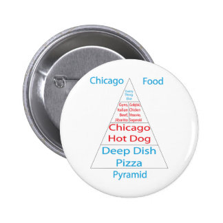 Chicago Food Pyramid Pinback Buttons