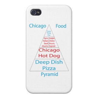Chicago Food Pyramid iPhone 4/4S Cases