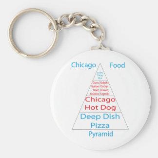 Chicago Food Pyramid Keychains