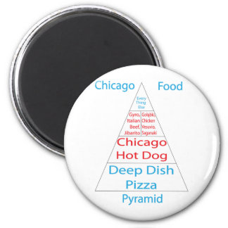 Chicago Food Pyramid Magnet