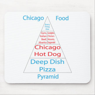 Chicago Food Pyramid Mouse Pads