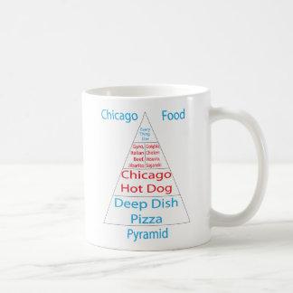 Chicago Food Pyramid Coffee Mugs