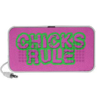Chicks Rule Audio Speaker