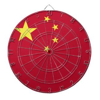China Dartboard