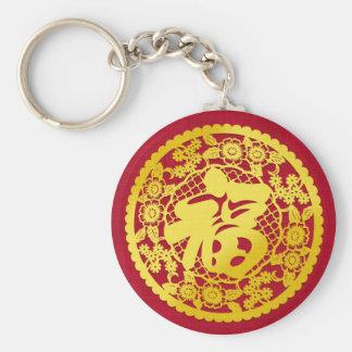 Chinese Celebration Keychain Icon