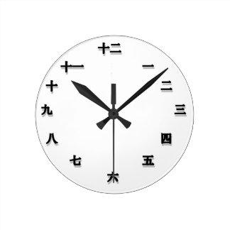 Chinese Character Clockface Wall Clocks