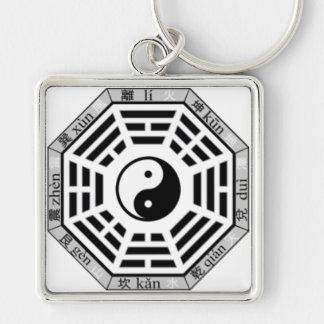 Chinese Eight Trigrams Yin-Yang Symbol Keychain