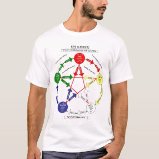 Chinese Five Element T-Shirt
