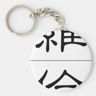 Chinese name for Lauren 20200_2 pdf Key Chains
