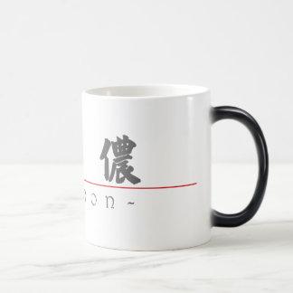 Chinese name for Lennon 20689_4.pdf Coffee Mug