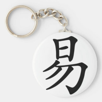 Chinese name for Louise 20214_1.pdf Key Ring
