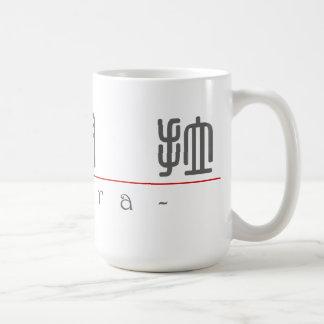 Chinese name for Moira 20253_0.pdf Coffee Mugs