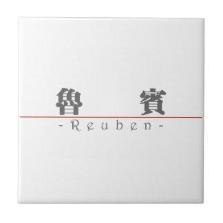 Chinese name for Reuben 20791_3.pdf Ceramic Tiles