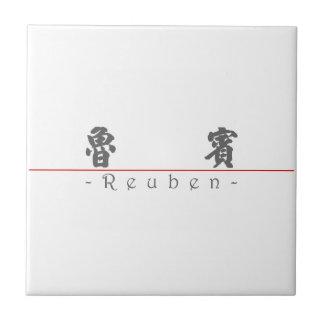 Chinese name for Reuben 20791_4.pdf Ceramic Tiles