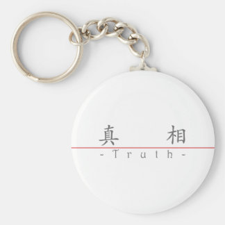 Chinese word for Truth 10305_1.pdf Key Ring