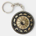 Chinese Zodiac Chart Keychains