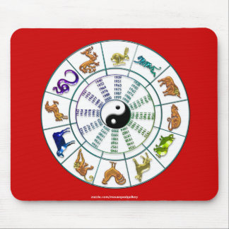 Chinese Zodiac Wheel Mousepad