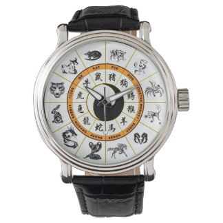 CHINESE ZODIAC WRIST WATCH