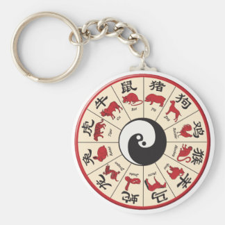 ChineseZodiac Basic Round Button Key Ring
