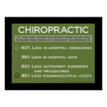 Chiropractic Cost Benefits Poster Customise