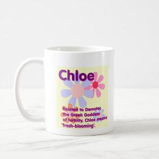 Chloe Name Mug