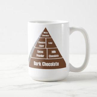 Chocolate Food Pyramid Basic White Mug