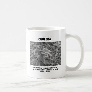 Cholera Bacteria Trick Body Into Secreting Massive Coffee Mugs