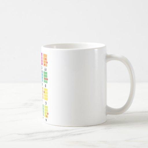 Chord Cheat Tee White Mugs