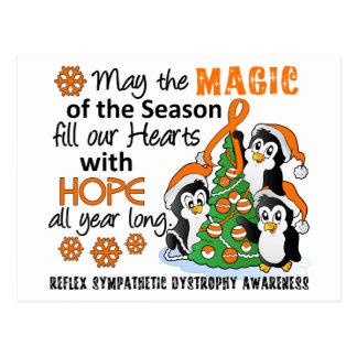 Christmas Penguins RSD Postcard