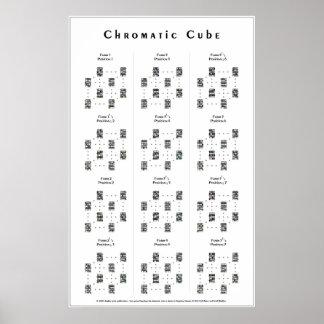 Chromatic Cube Bass Guitar Fingering Poster