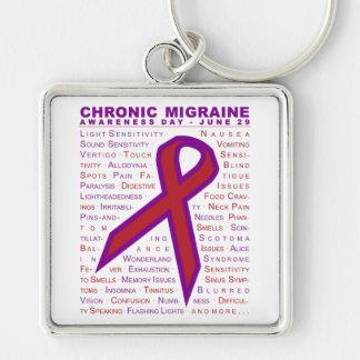 Chronic Migraine - Symptoms & Ribbon Keychain