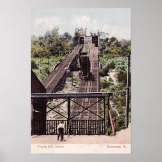 Cincinnati Ohio Price's Hill Incline Poster