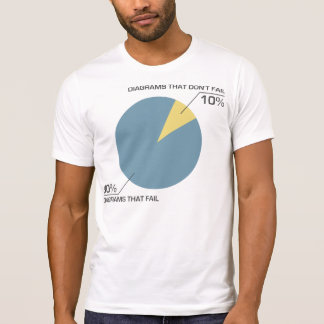 Circle Diagram Fail T-shirt