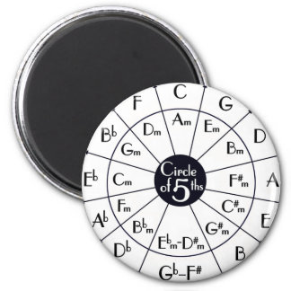 Circle Of Fifths 6 Cm Round Magnet