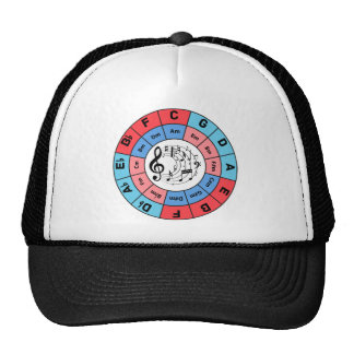 Circle of Fifths Cap