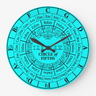 Circle of Fifths Cyan Round Large Wall Clock