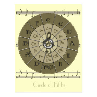 Circle of Fifths Deco Gold Postcard
