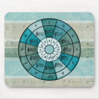 Circle of fifths design for musicians mouse pad