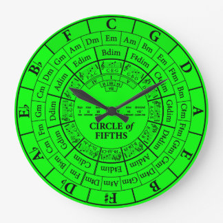 Circle of Fifths Green Round Large Wall Clock