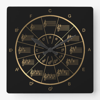 Circle of Fifths is Golden for Musicians Clock