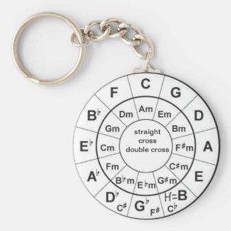 Circle OF Fifths Key Ring