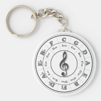 Circle of Fifths Key Ring