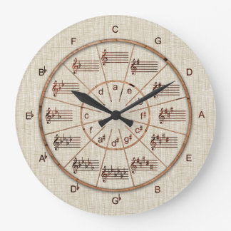Circle of Fifths Look of Wood for Musicians Wallclocks